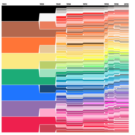friday find crayola color chart