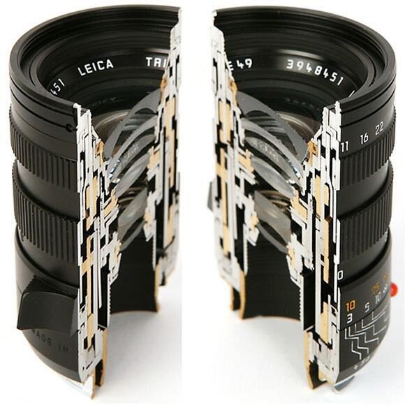Things Cut in Half Camera Photo Lens