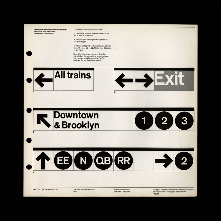 New York Transit Authority Graphics Standards Manual subway signs
