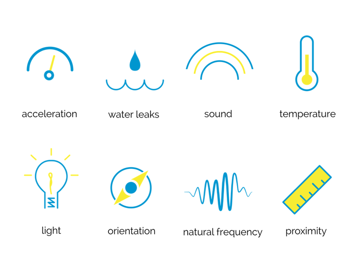 Smart sensors for home security that can control light, sound, temperature, and more