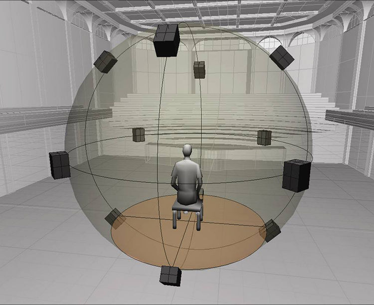 Acoustic modeling of digital space at Arup SoundLab in Chicago