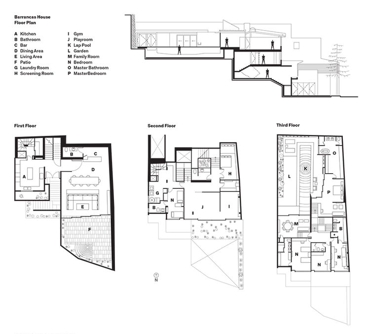 Mexico city home floor plans