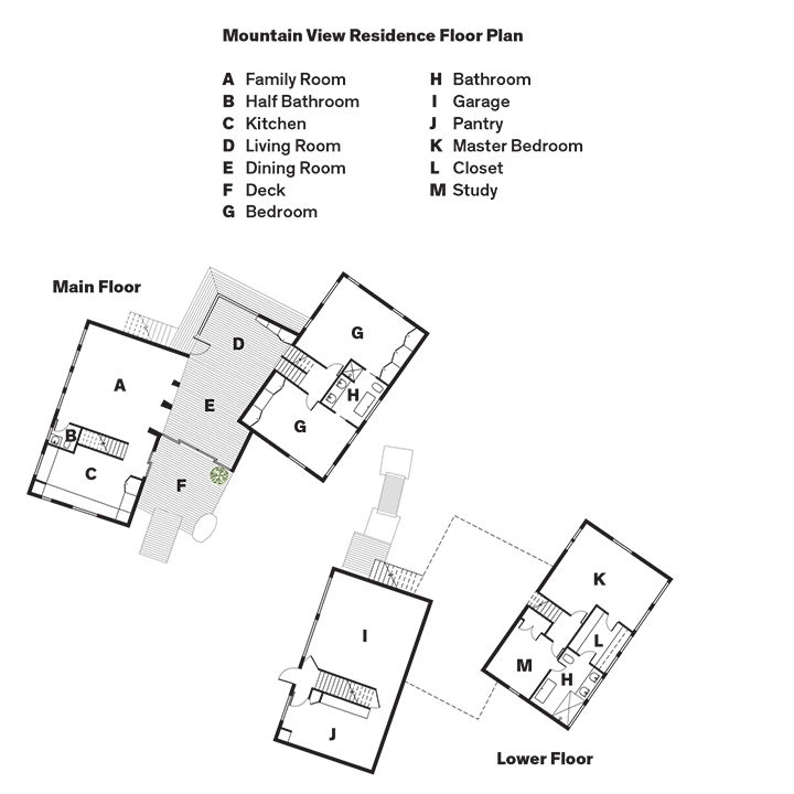 Mountain View rammed-earth home floor plans