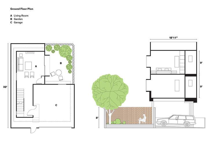 Bangalore, India house floor plans