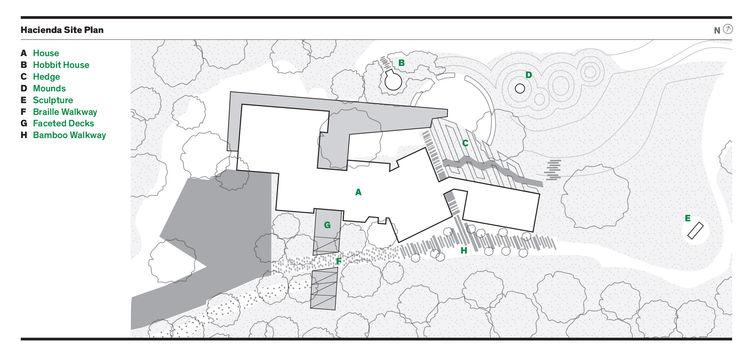 The site plans of a California garden.