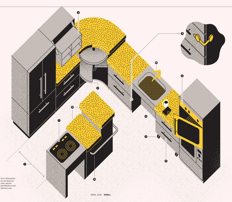 Diagram of kitchen designed for accessibility and aging-in-place.