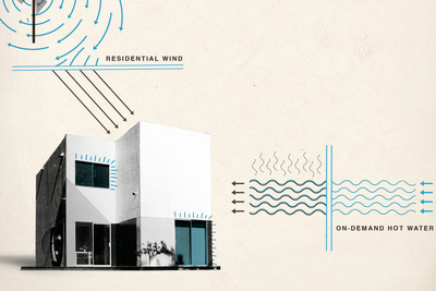 alternative energy 101 gusty thoughts and tankless tasks