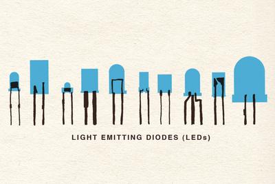 alternative energy 101 light on