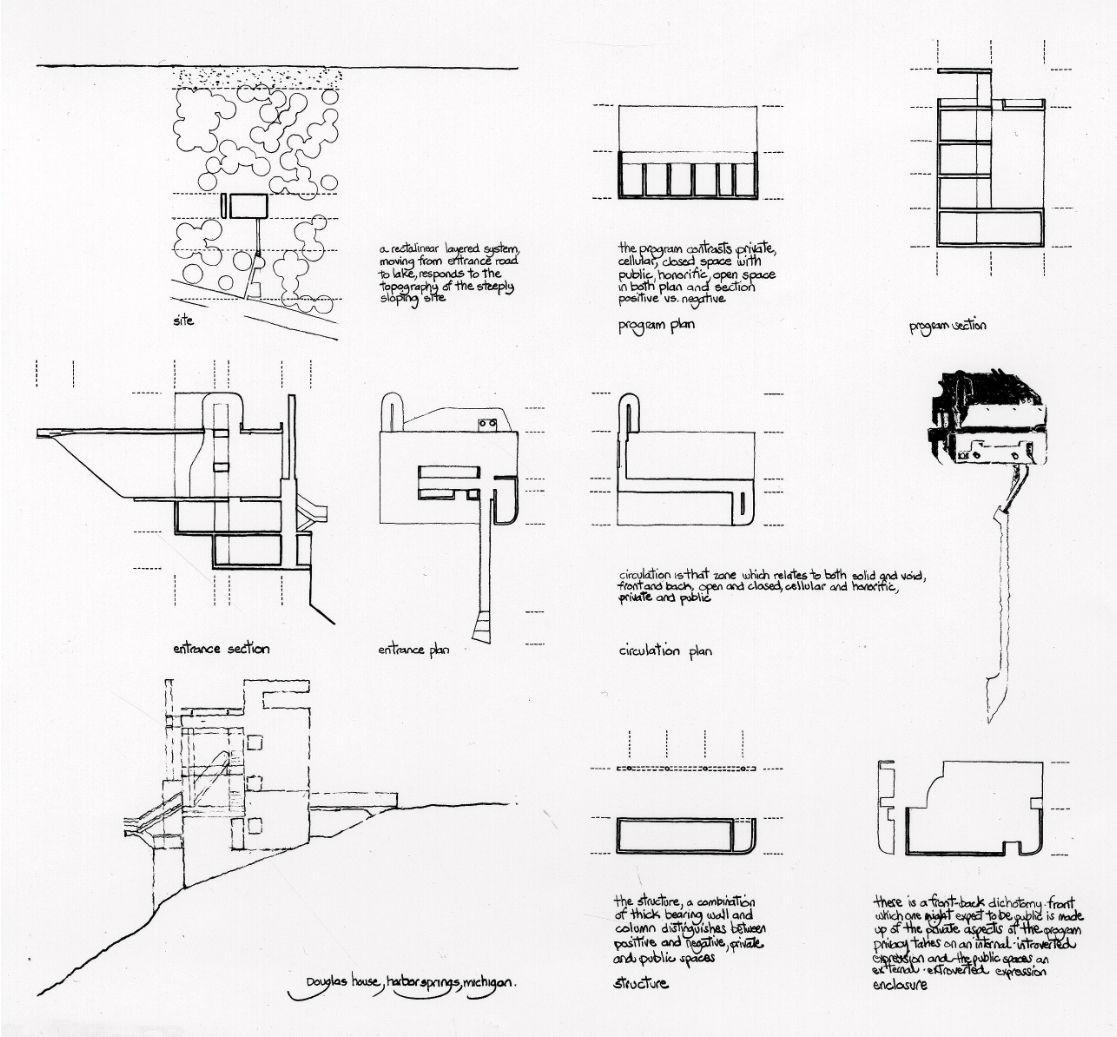 The floorplan of the Douglas House designed by Richard Meier.