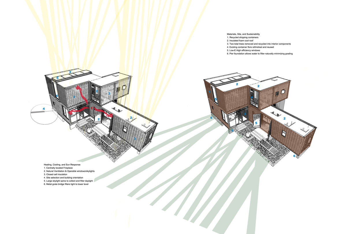 A diagram of the home outlines its sustainable aspects.