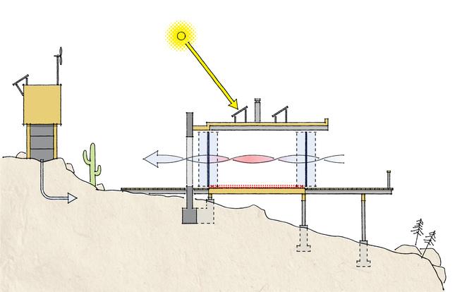 Four 85-watt Kyocera panels illustration