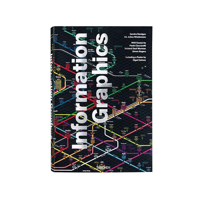 Information Graphics by Sandra Rendgen and Julius Wiedemann