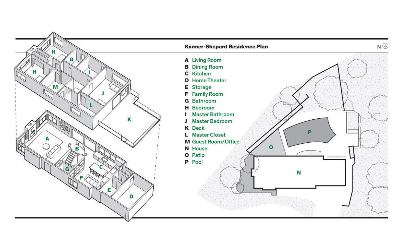 Konner-Shepard Residence Plan